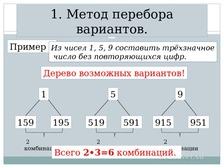Решение комбинаторных задач 5 класс примеры решение задач на проценты часть от числа